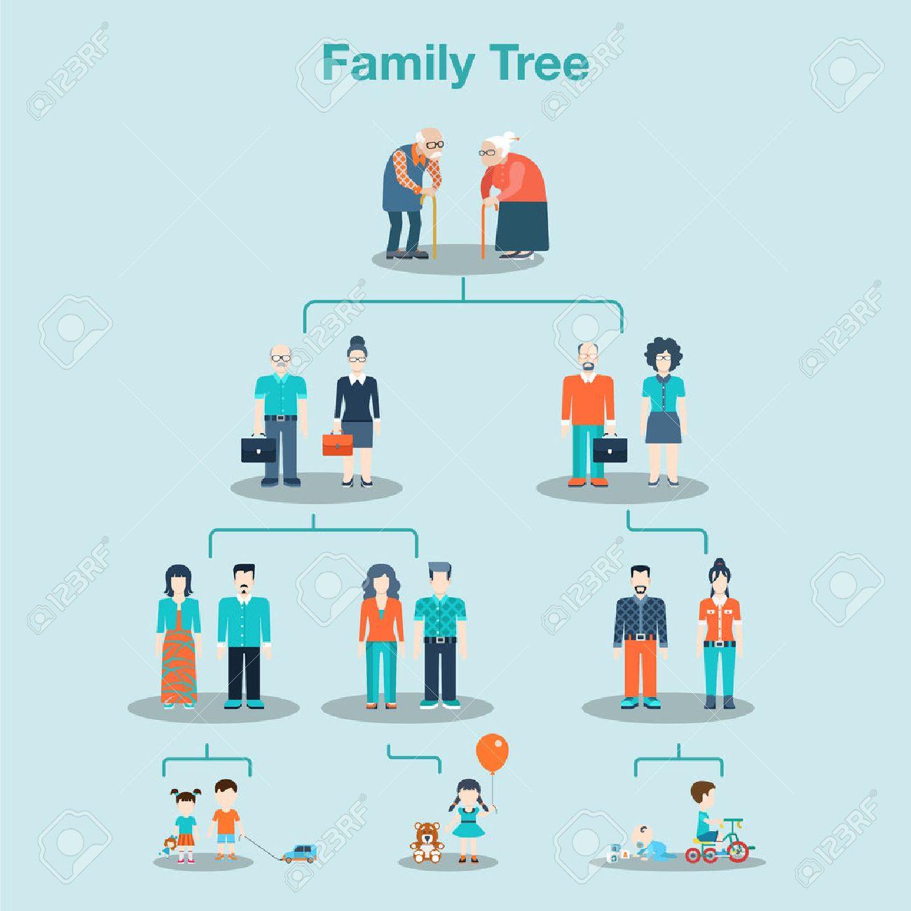La Genealogía Del árbol De La Ilustración Del Vector Del Concepto De ...