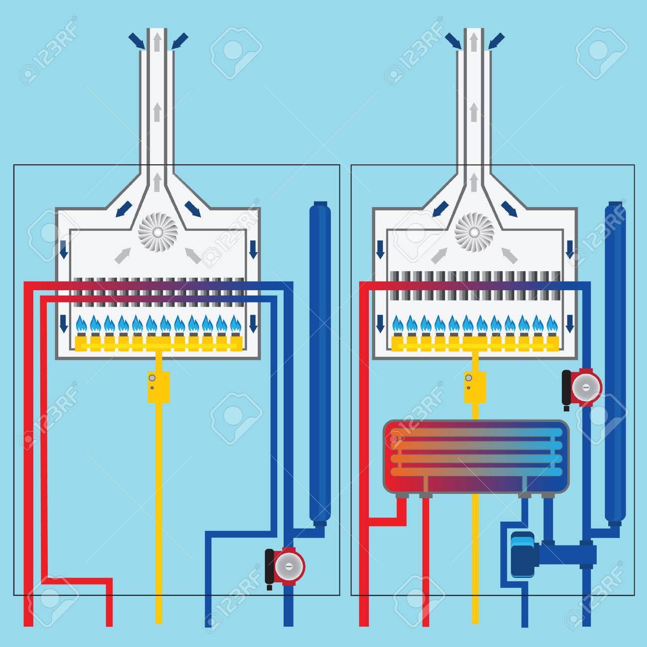 Gas-Heizkessel Mit Wärmetauscher. Lizenzfrei Nutzbare Vektorgrafiken ...