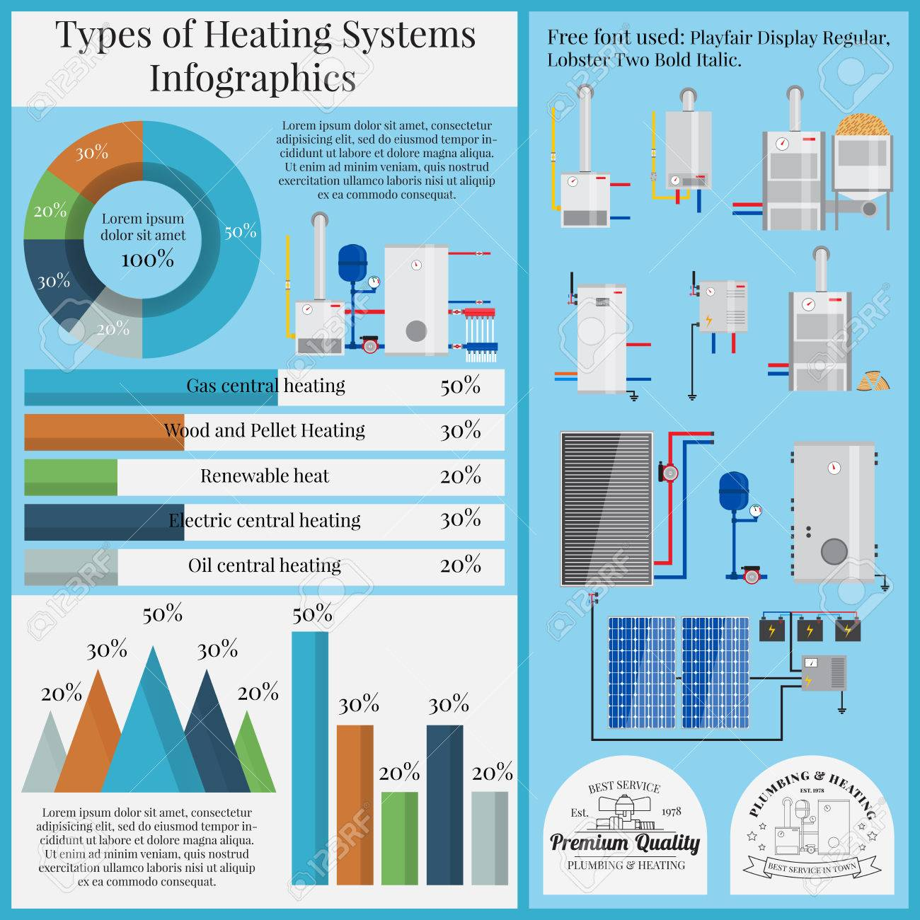 Best Central Heating System. Top Wiring Diagram For Y Plan Central ...