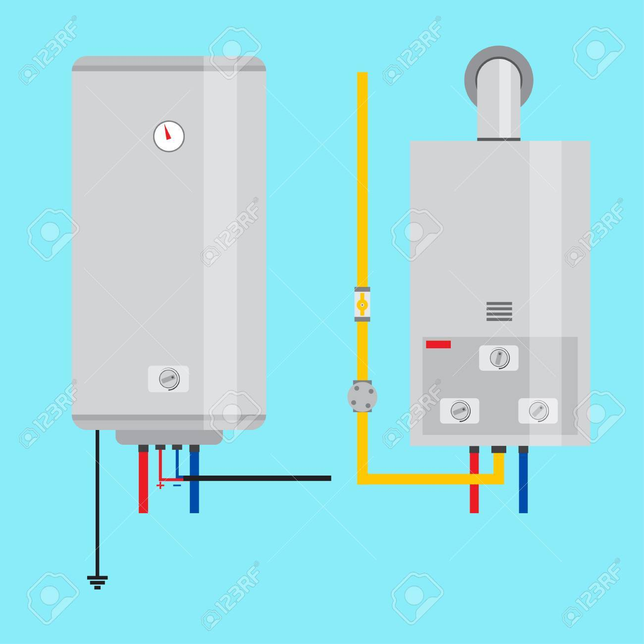 Gasboiler of elektrische boiler