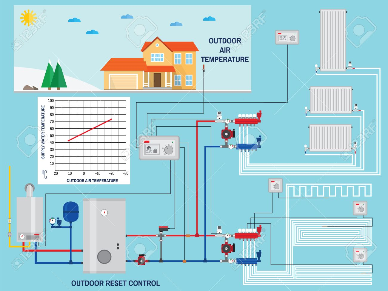 Enchanting Central Heating S Plan Composition - Electrical System ...