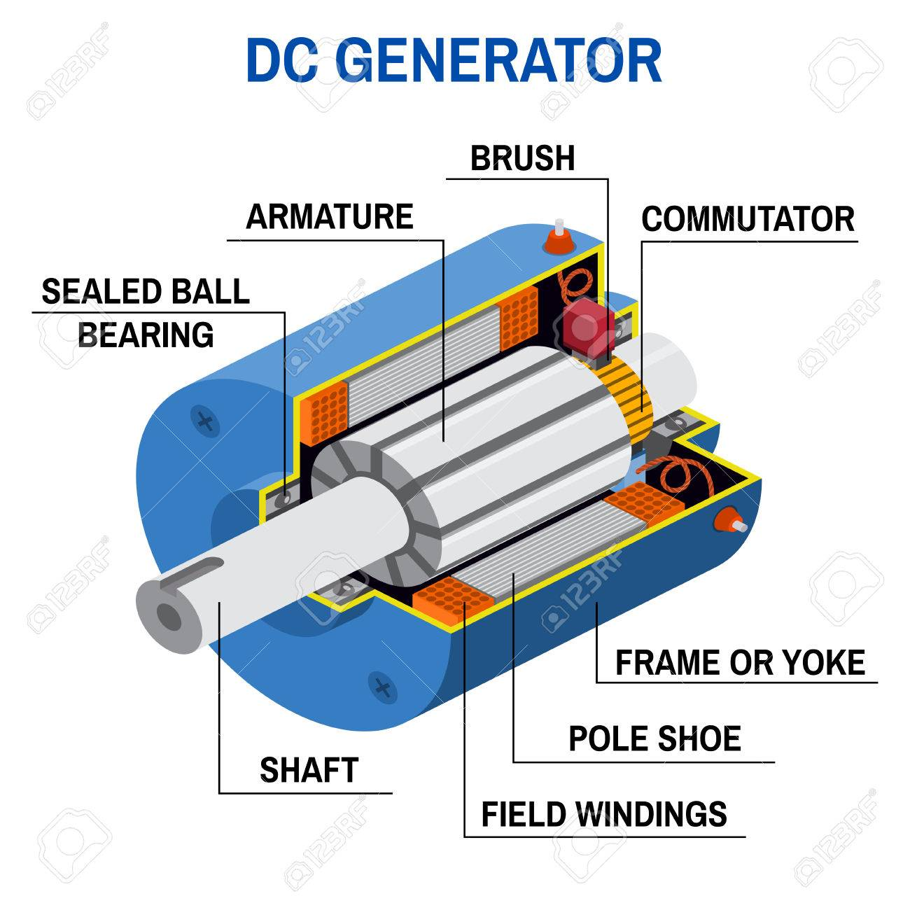 Excellent Parallel Operation Of Shunt Generators Electricaleasycom Basic Wiring Cloud Hisonuggs Outletorg