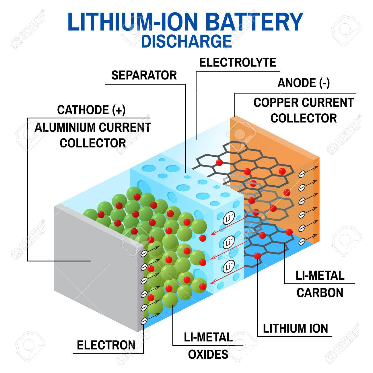 Lithium Ion Battery >> Lithium Battery Diagram Everything Wiring Diagram