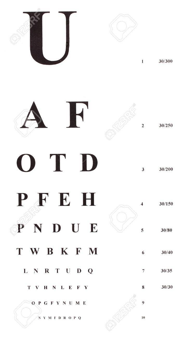 fe439eebc34 Eyesight test chart on white background close-up Stock Photo - 14484503