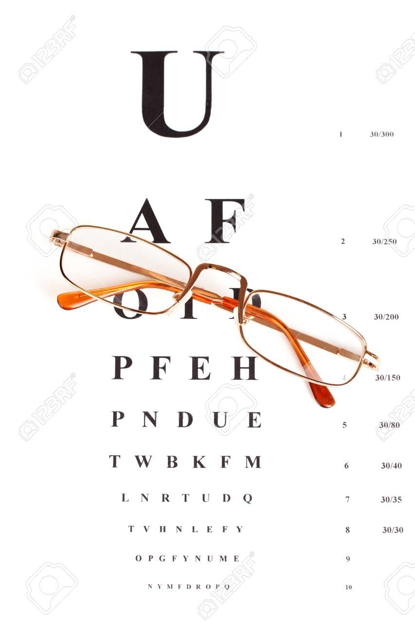 35ccf1e8e07 Eyesight test chart with glasses close-up Stock Photo - 15723221