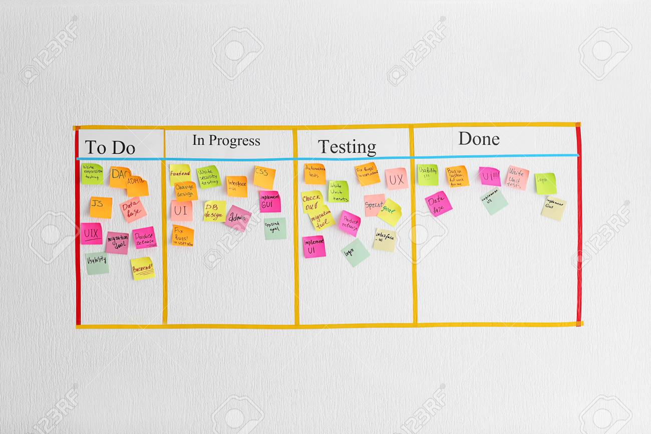 Scrum task board with stickers on wall in office - 113716807