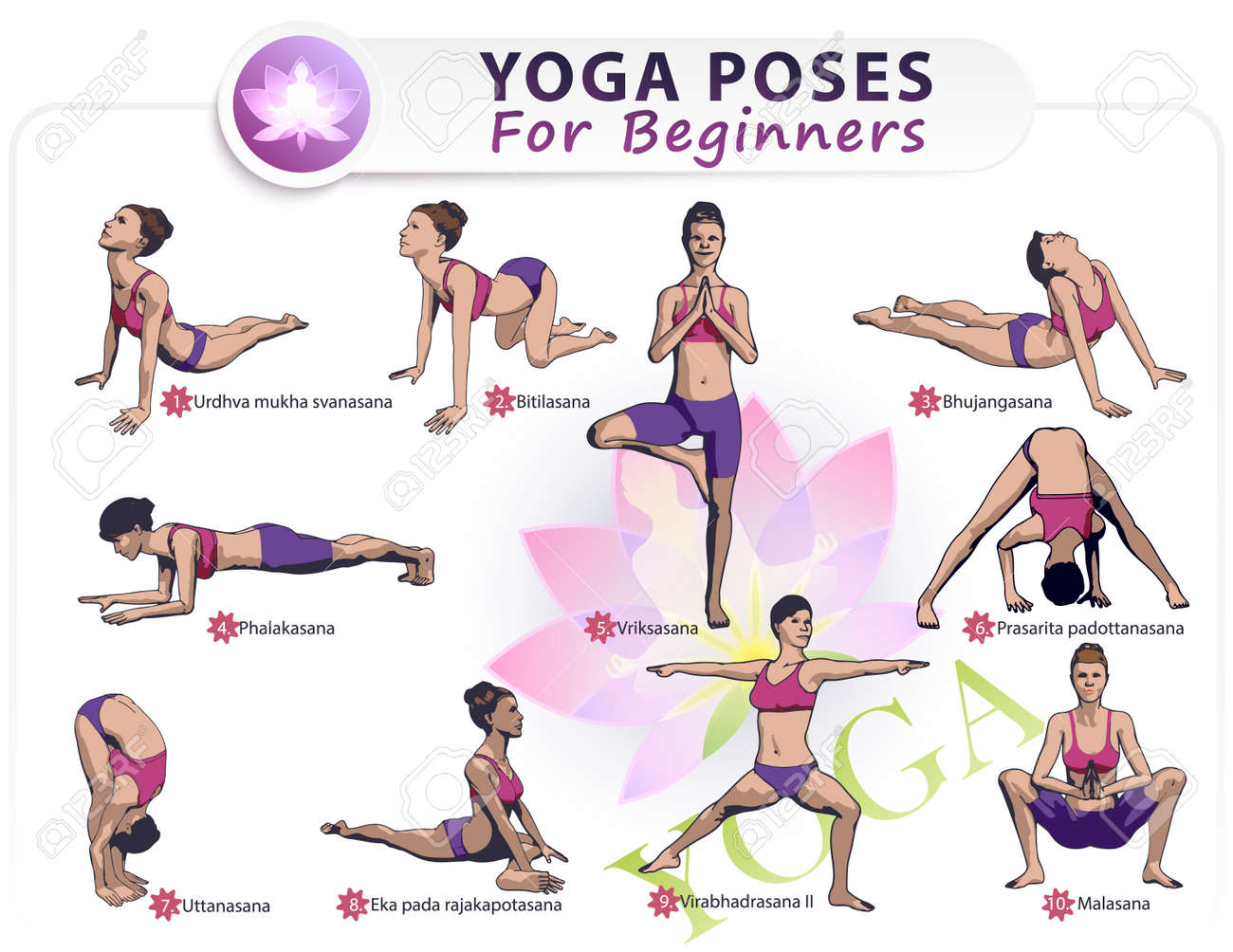 Colorful Illustration Set Of 10 Poses Yoga Female Figures A Sequence Physical Health