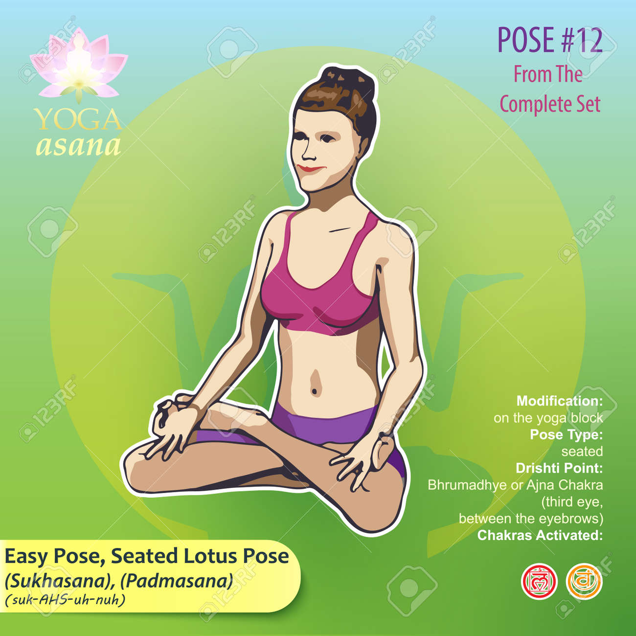 Illustration Of Yoga Exercises With Full Text Description Names And Symbols The Involved Chakras
