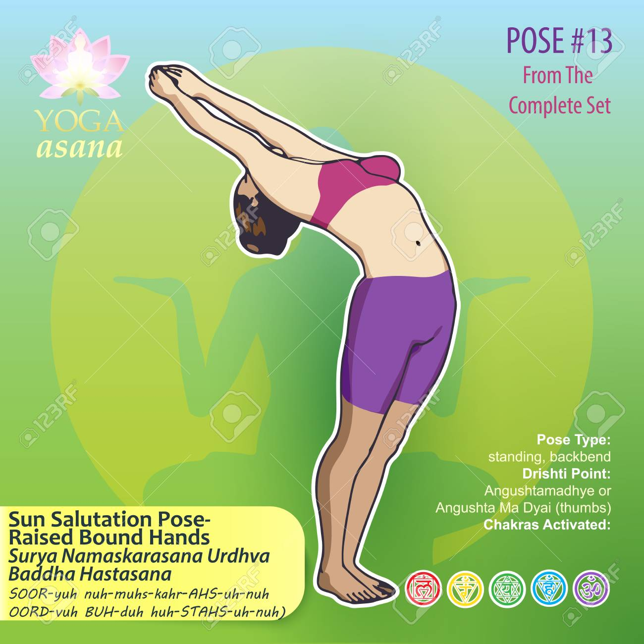 Iillustration Of Yoga Exercises With Full Text Description Names And Symbols The Involved Chakras