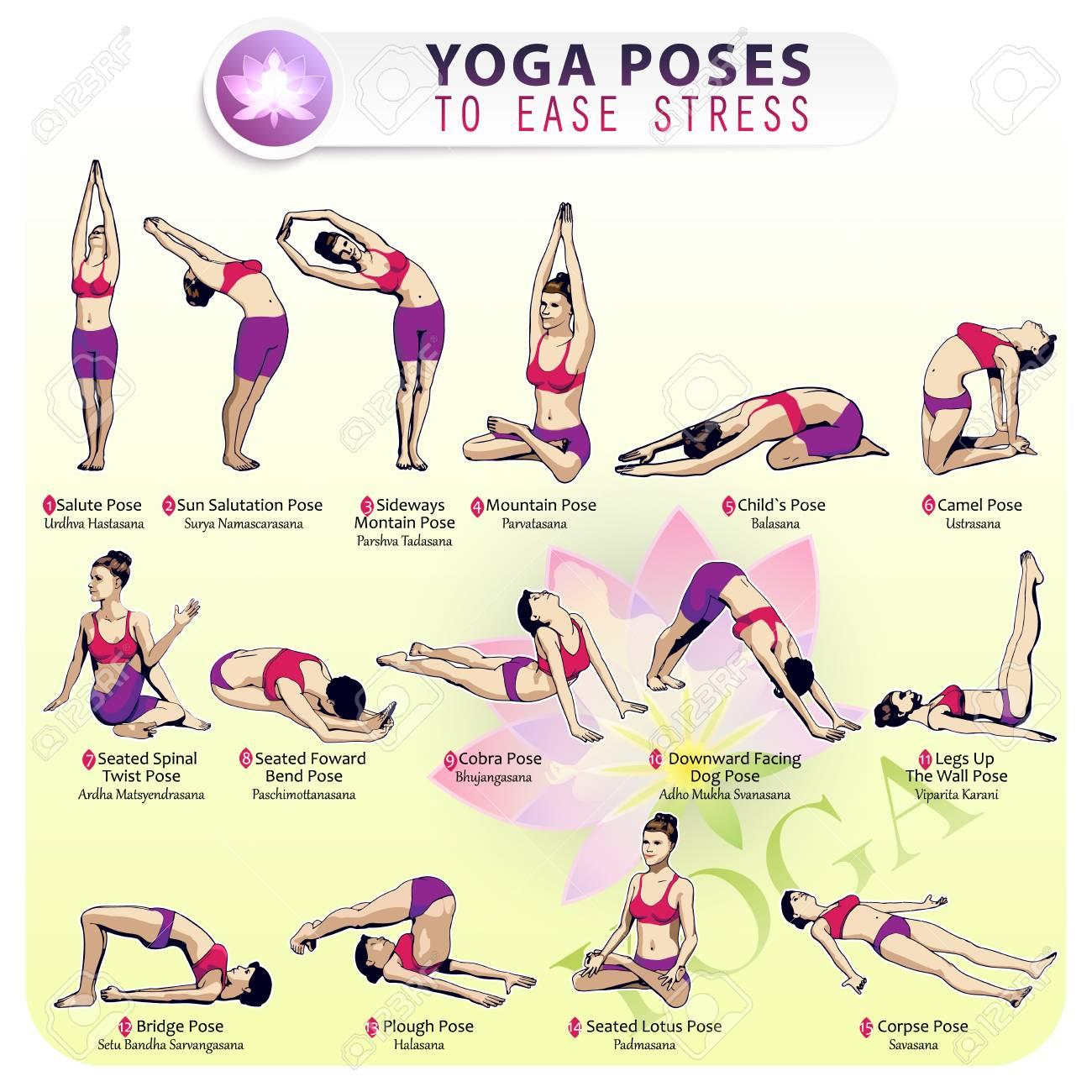 Berühmt Iillustration Der Reihenfolge Der Ausführung Von 15 Yoga-Übungen @RN_65