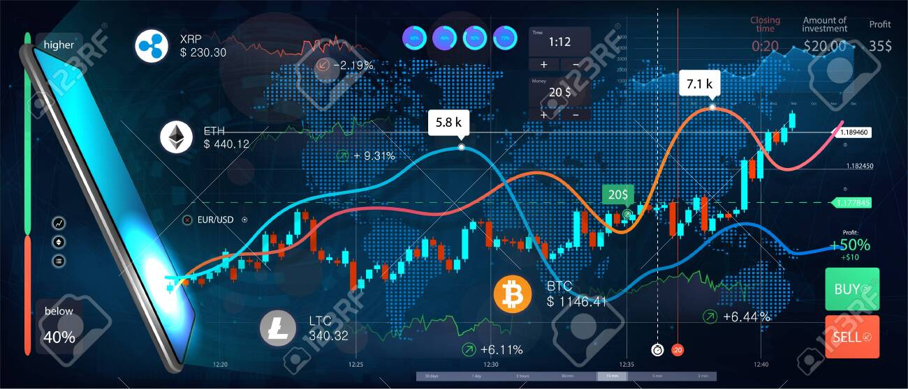 binary trading cryptocurrency