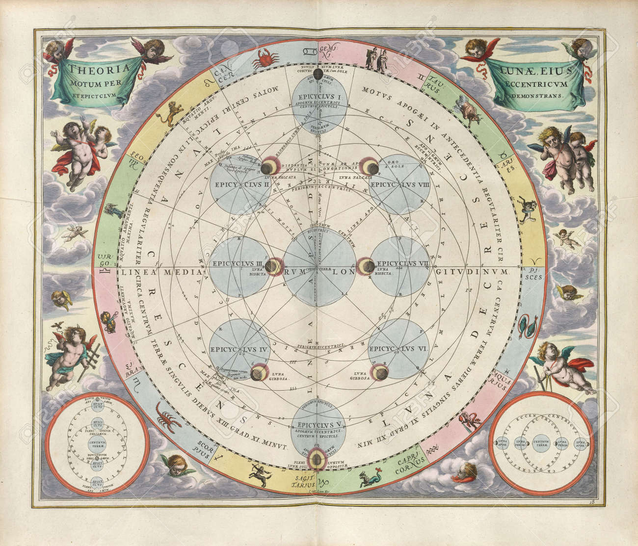 Astronomical chart, Vintage Stock Photo - 18046196