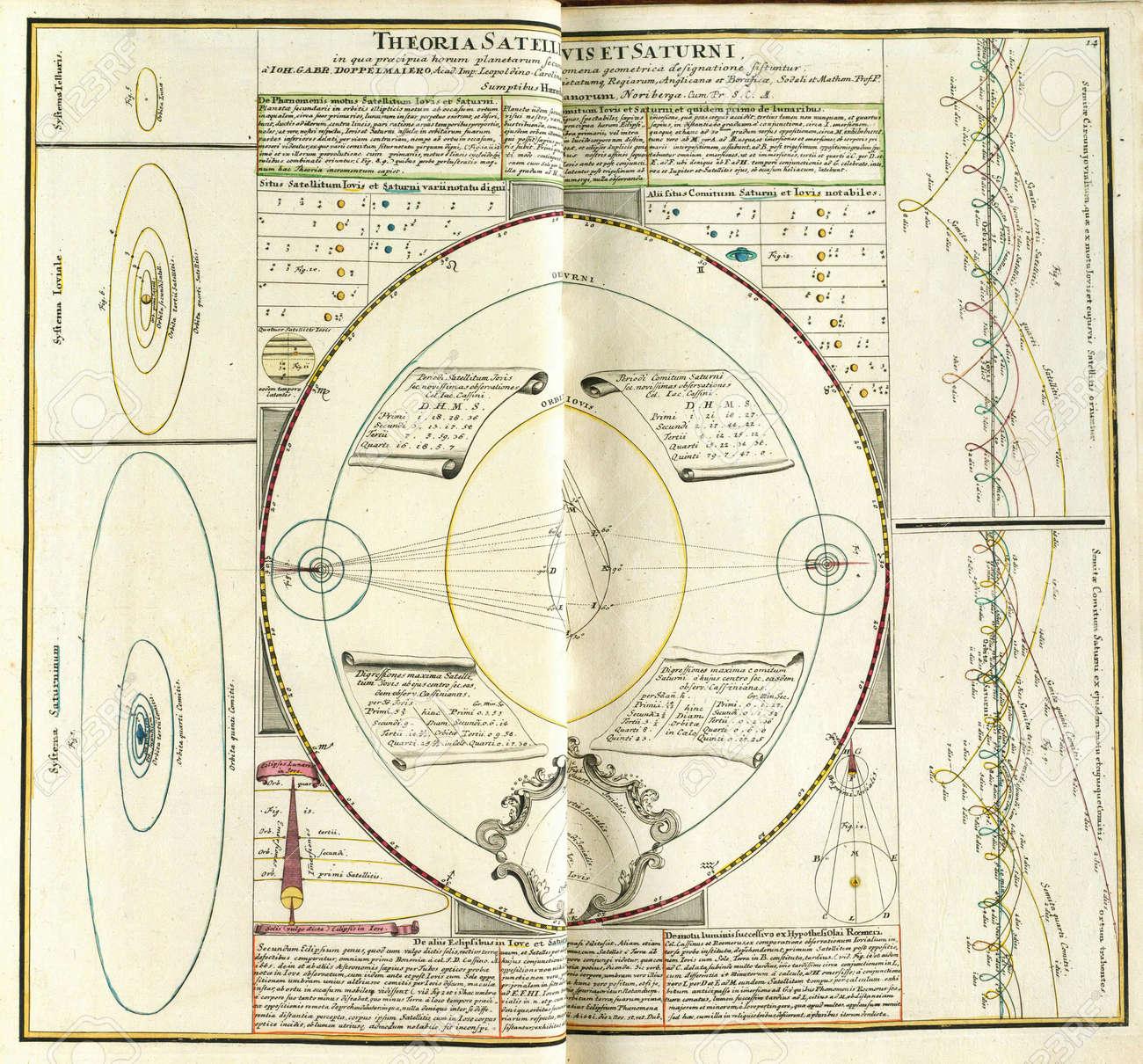 Astronomical chart vintage  Stock Photo - 18604983