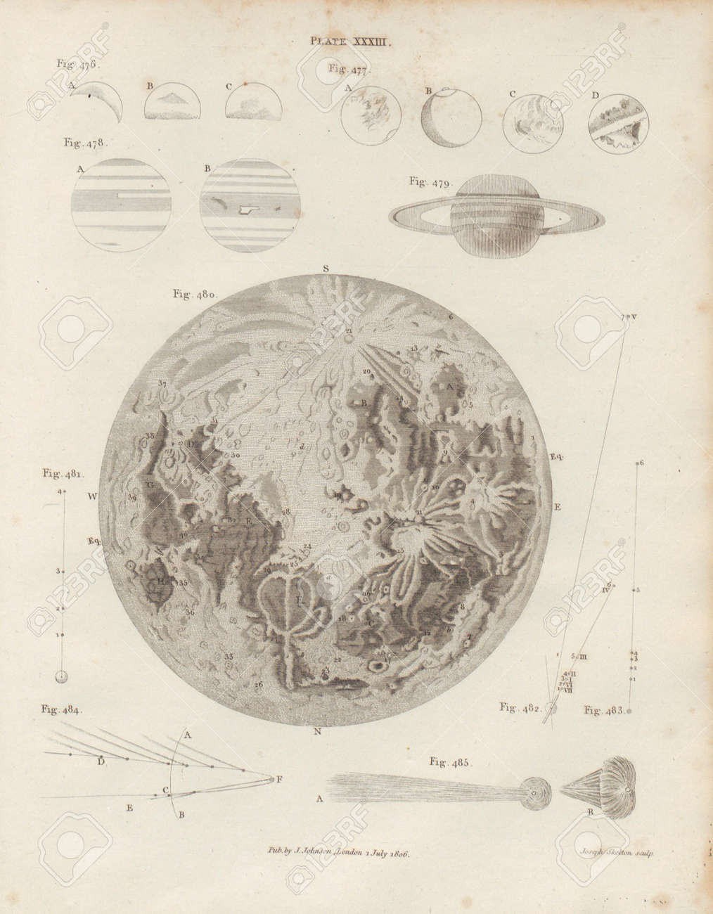 Vintage Map Of The Moon Stock Photo, Picture And Royalty Free Image ...