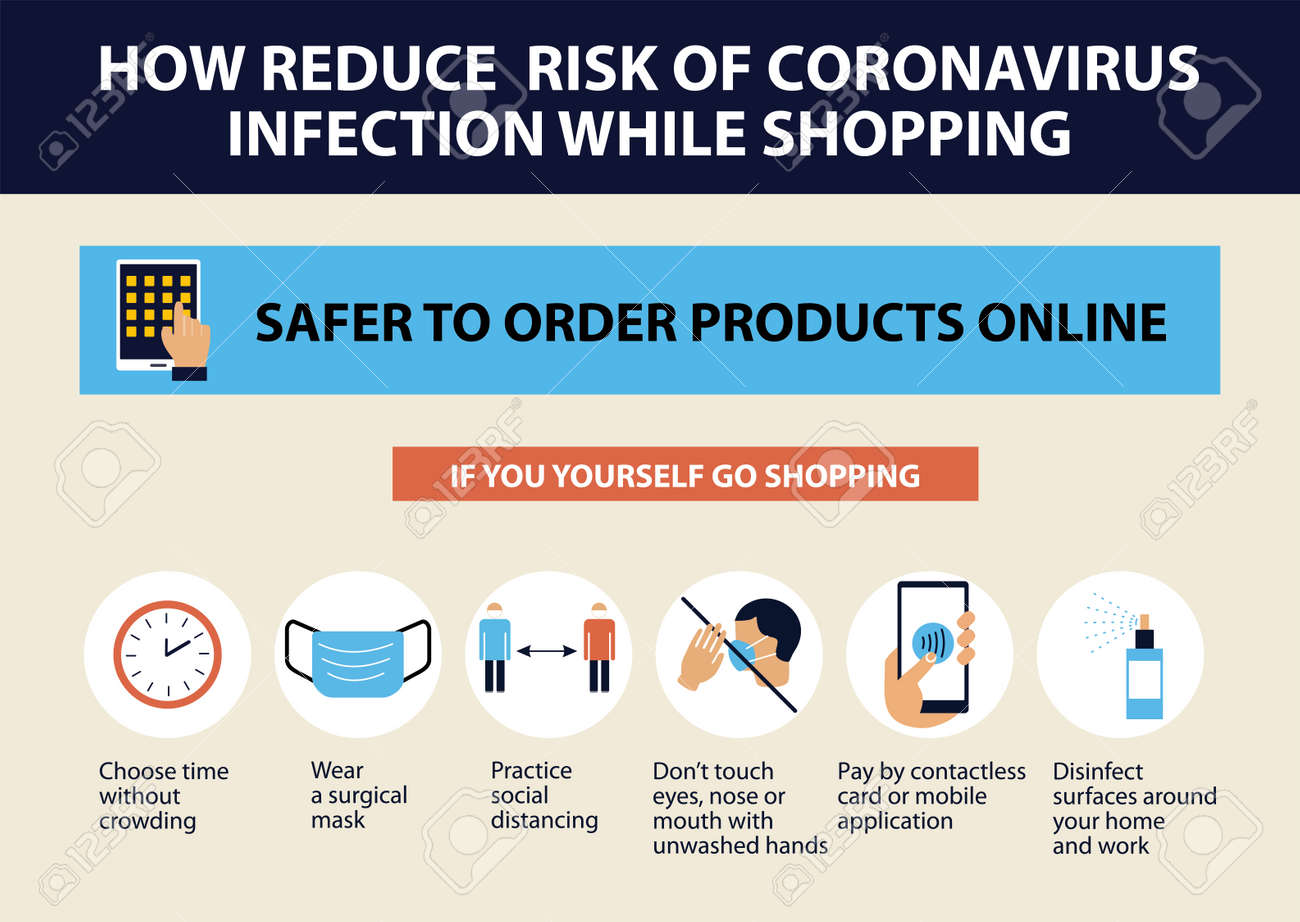 Coronavirus tips. How reduce risk of infections while shopping. - 144439760