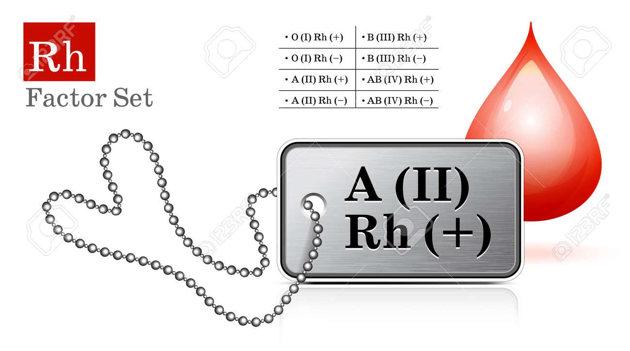 Rh 因子と Id タグのイラスト素材・ベクタ - Image 11479058.