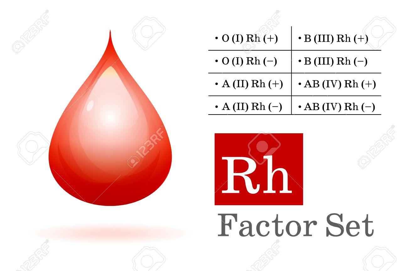 Rh 因子と血液をドロップします。のイラスト素材・ベクタ - Image ...