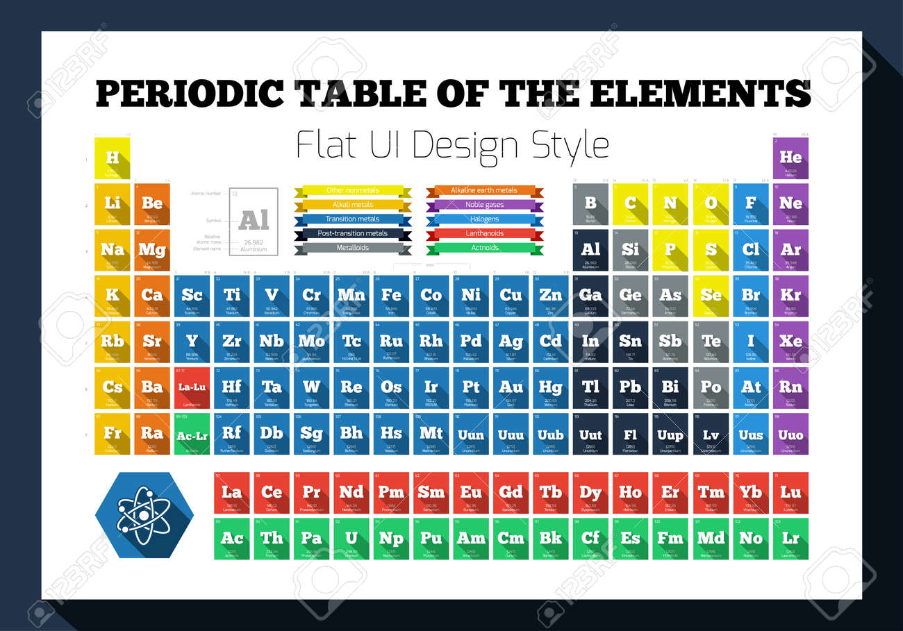 Periodic table of the chemical elements in the flat design style periodic table of the chemical elements in the flat design style stock vector 25315390 urtaz Gallery