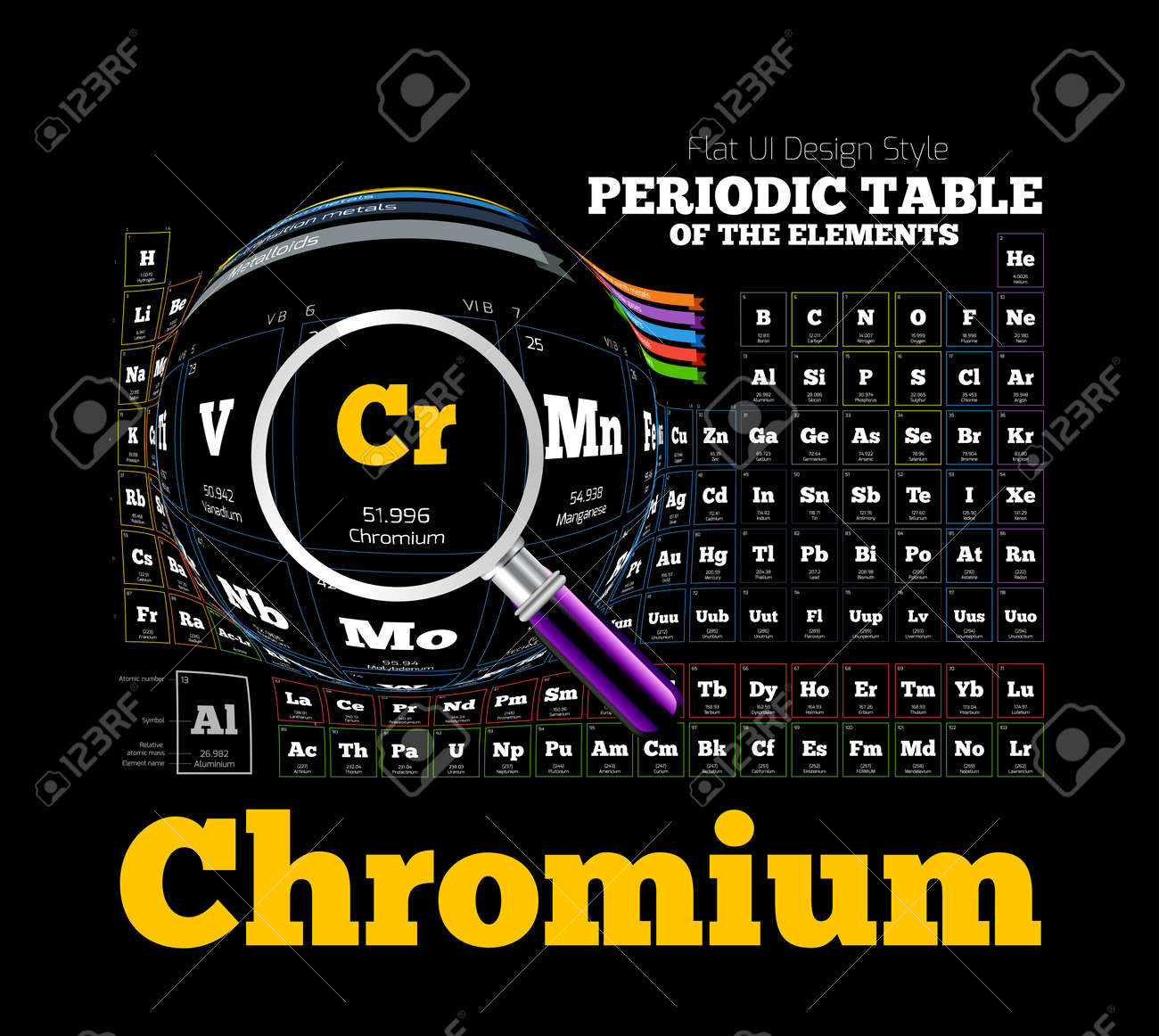 Periodic table of the element chromium cr royalty free cliparts periodic table of the element chromium cr stock vector 36419303 urtaz Image collections