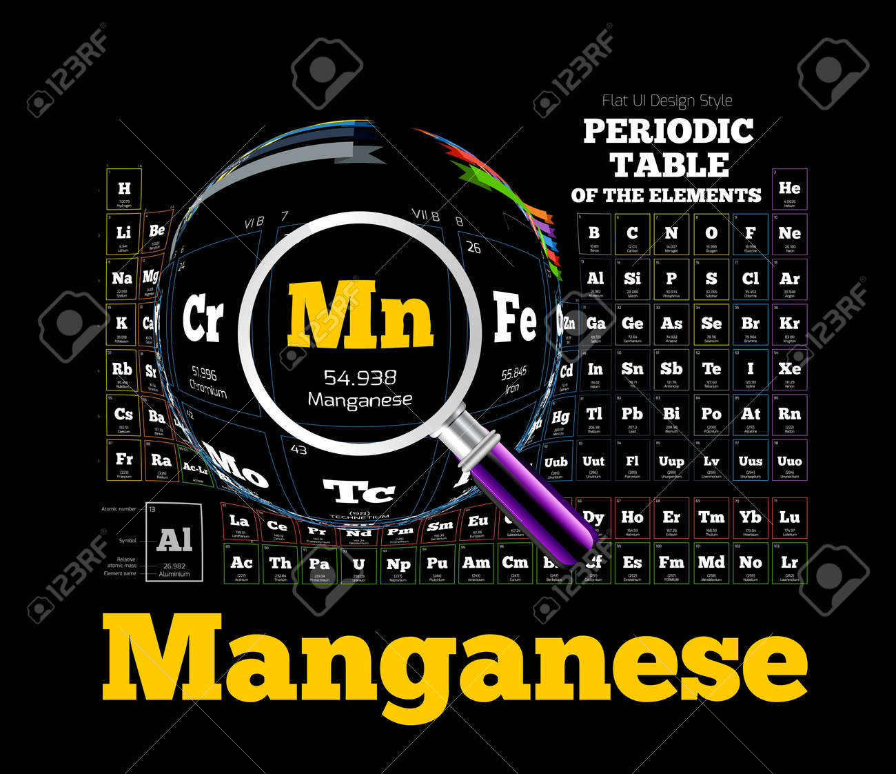Mn symbol periodic table choice image periodic table images kr symbol periodic table images periodic table images mn symbol periodic table choice image periodic table gamestrikefo Image collections