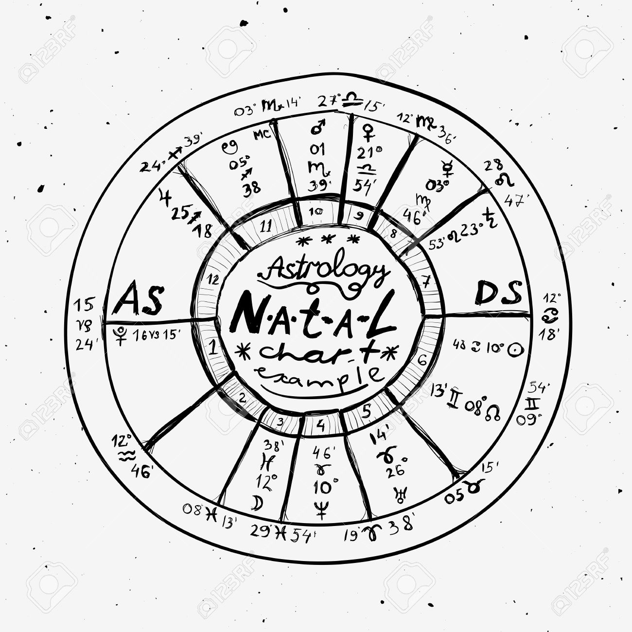 Astrology background example of the natal chart the planets astrology background example of the natal chart the planets in the houses and aspects between nvjuhfo Image collections