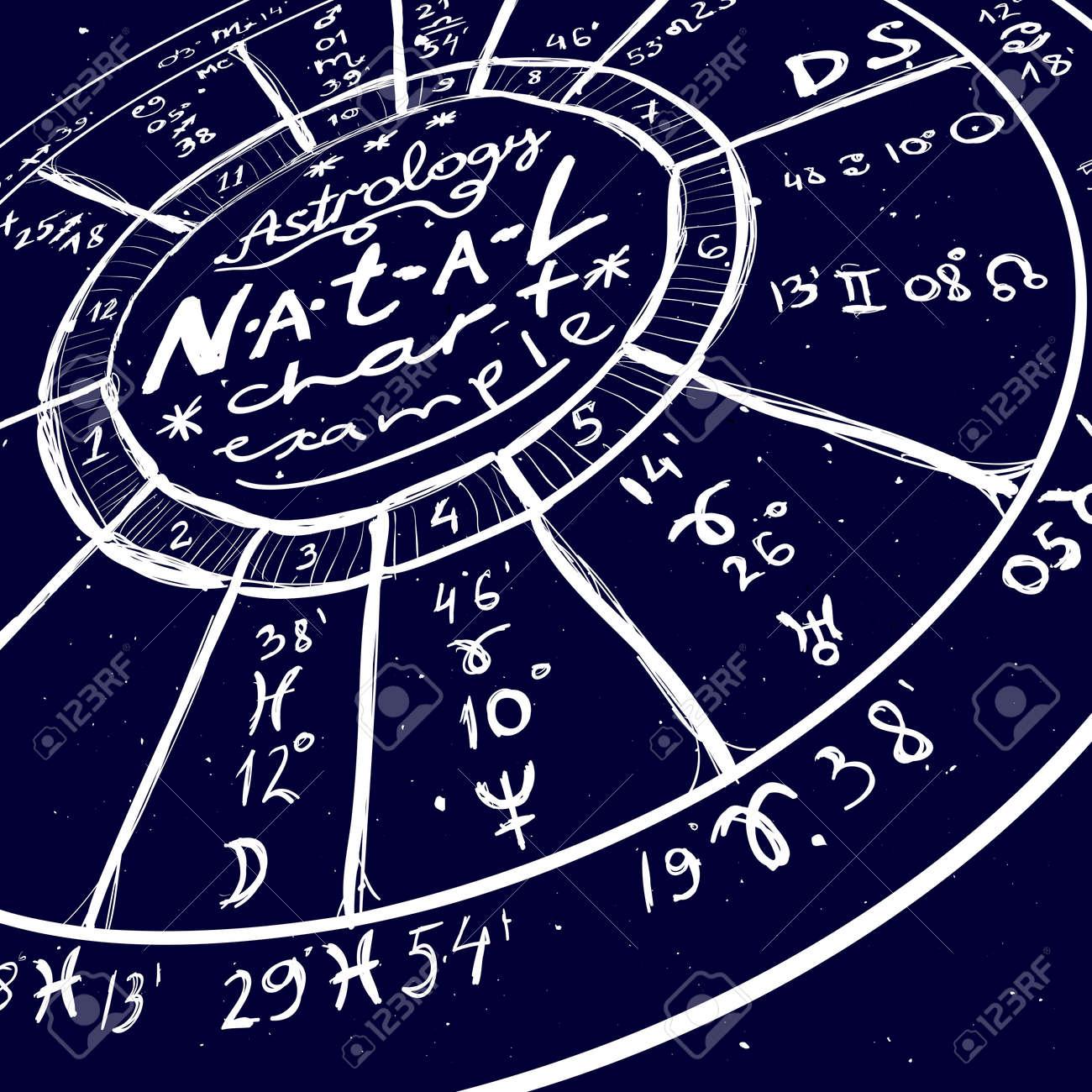 Astrology background example of the natal chart the planets astrology background example of the natal chart the planets in the houses and aspects between geenschuldenfo Images