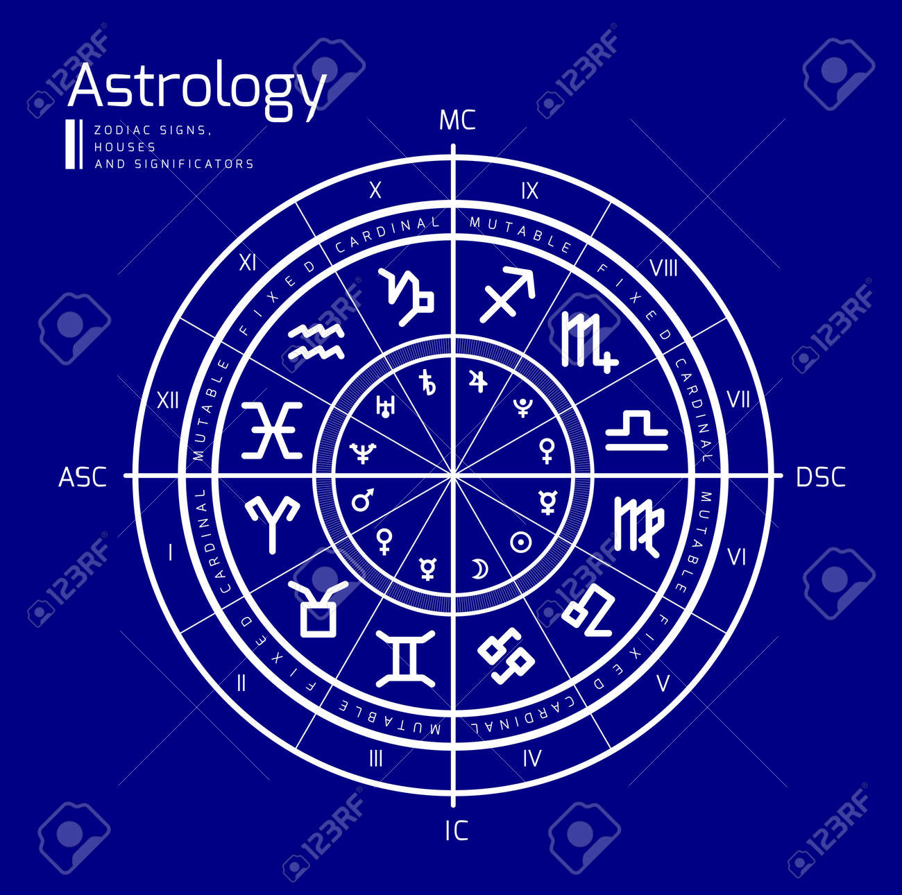 Astrology background natal chart zodiac signs houses and astrology background natal chart zodiac signs houses and significators vector illustration stock geenschuldenfo Gallery