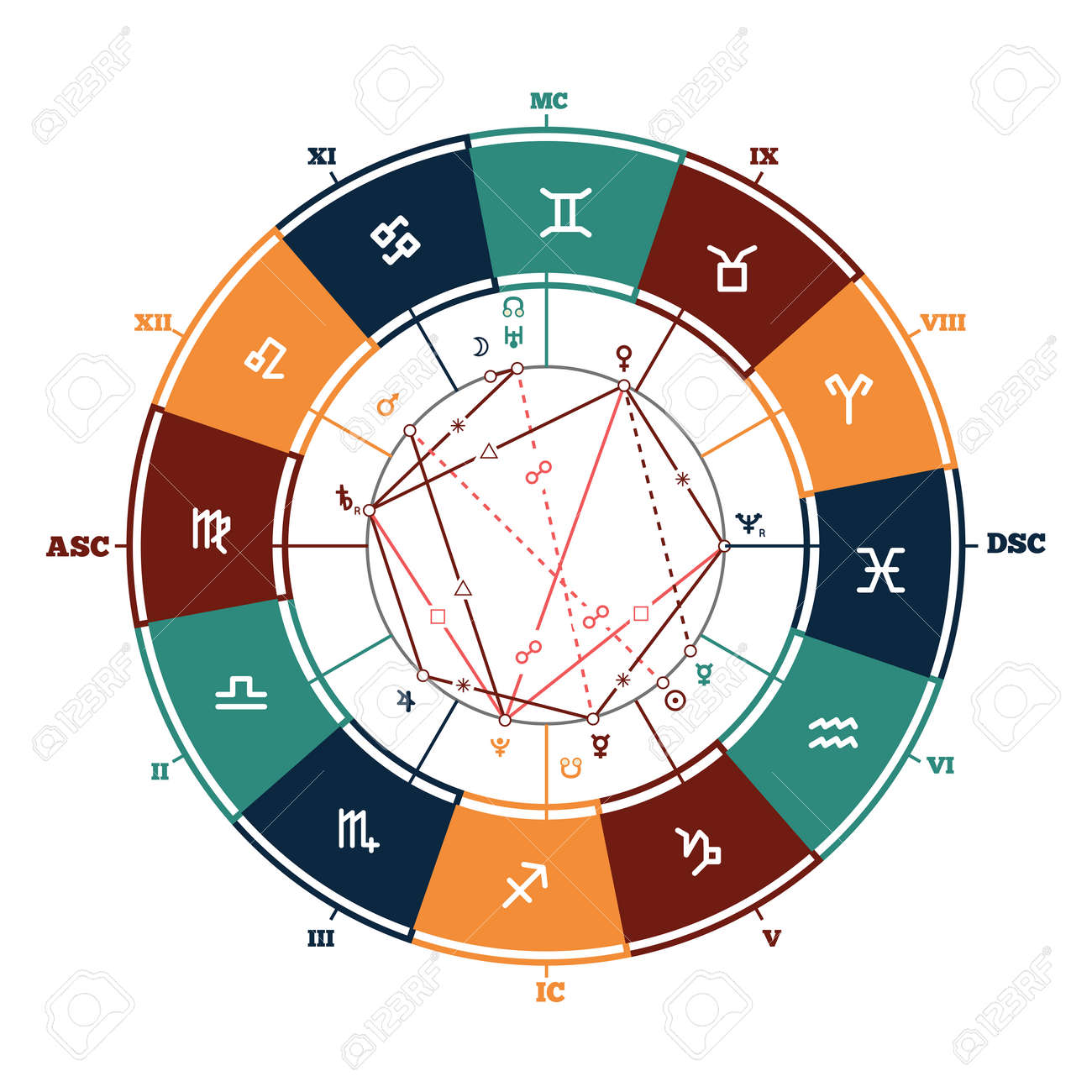 Astrology background natal chart zodiac signs houses and astrology background natal chart zodiac signs houses and significators vector illustration stock geenschuldenfo Images