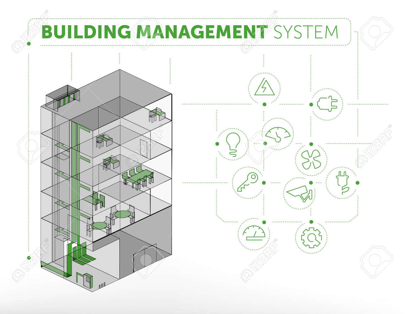 Building Management System Concept - 56584630