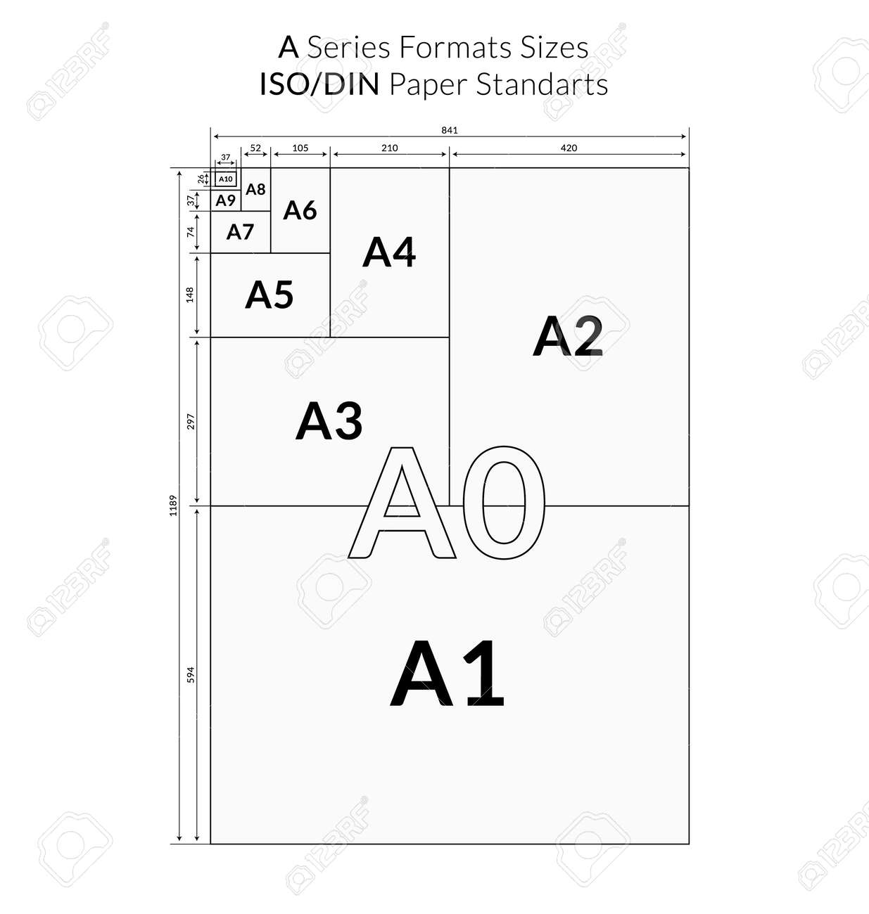 International ISO 216 A series paper sizes format comparison - 124900022