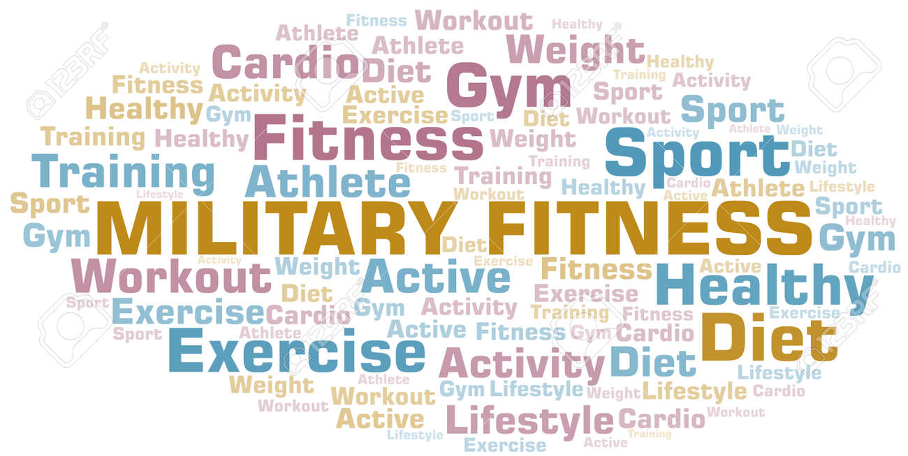 Military Fitness word cloud. Wordcloud made with text only. - 125039872