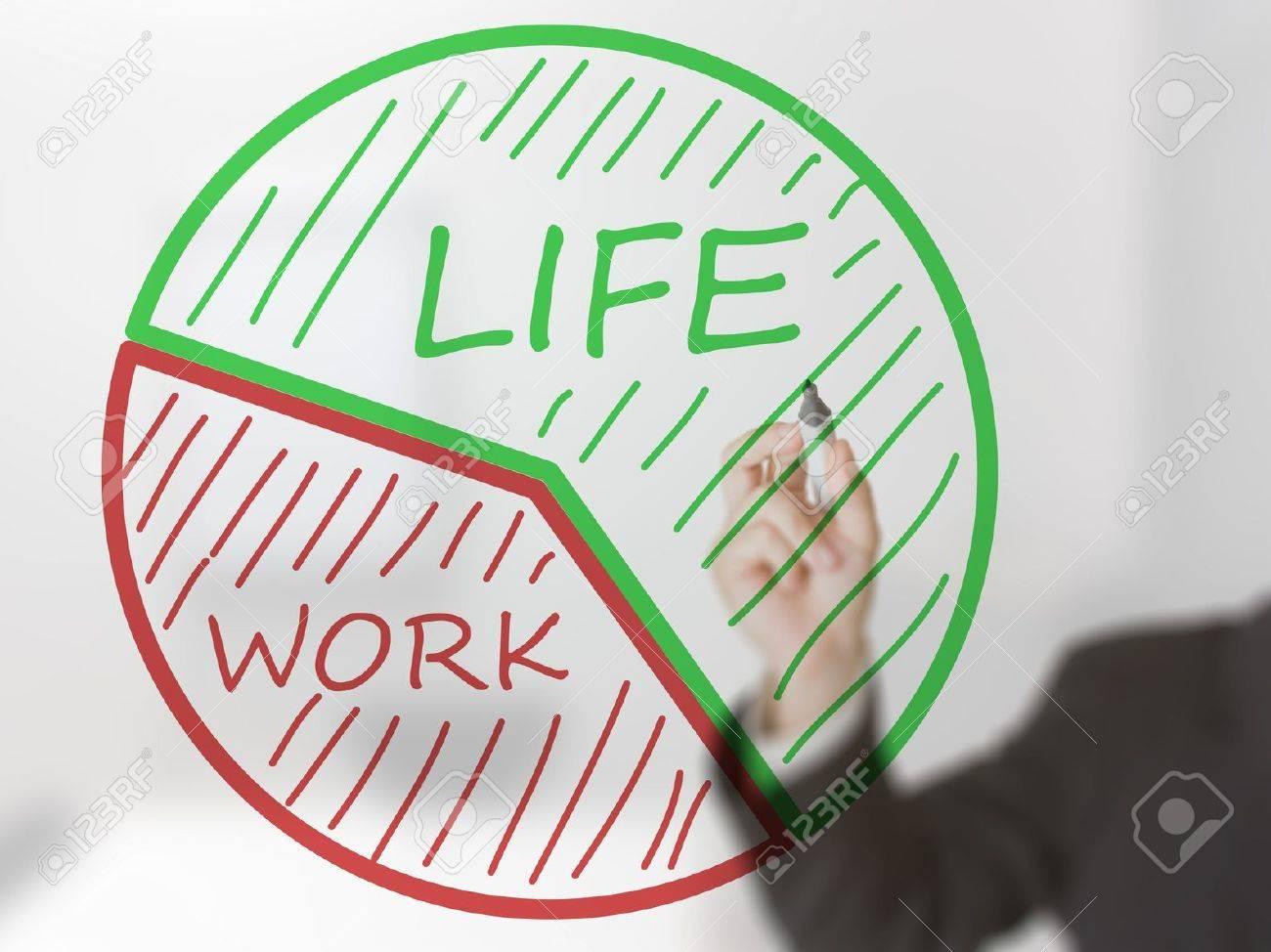 Businessman drawing life  work balance pie chart Standard-Bild - 21890548