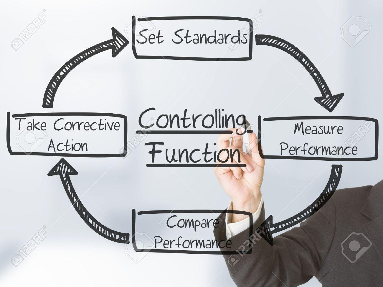 Businessman drawing Controlling Function schema on transparent screen Standard-Bild - 26455167