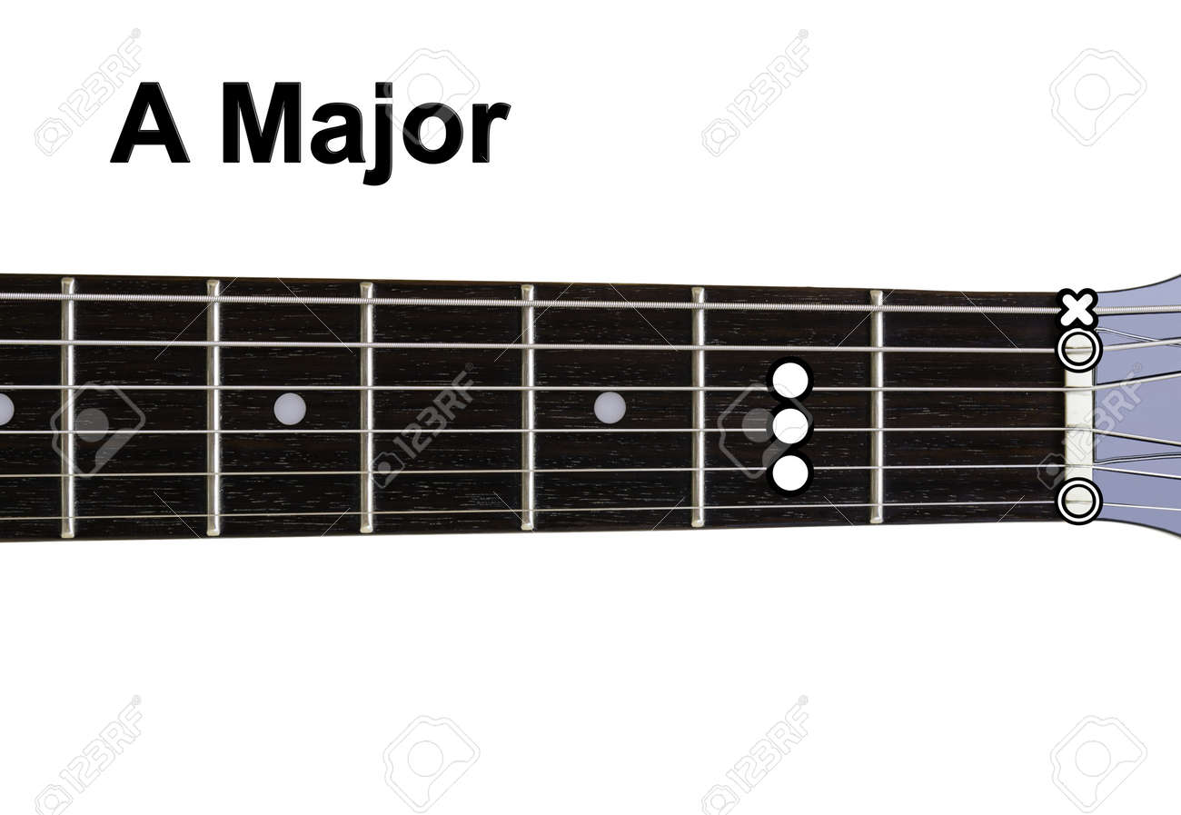 Guitar chords diagrams a major guitar chords diagrams series guitar chords diagrams a major guitar chords diagrams series stock photo 15216450 pooptronica Images