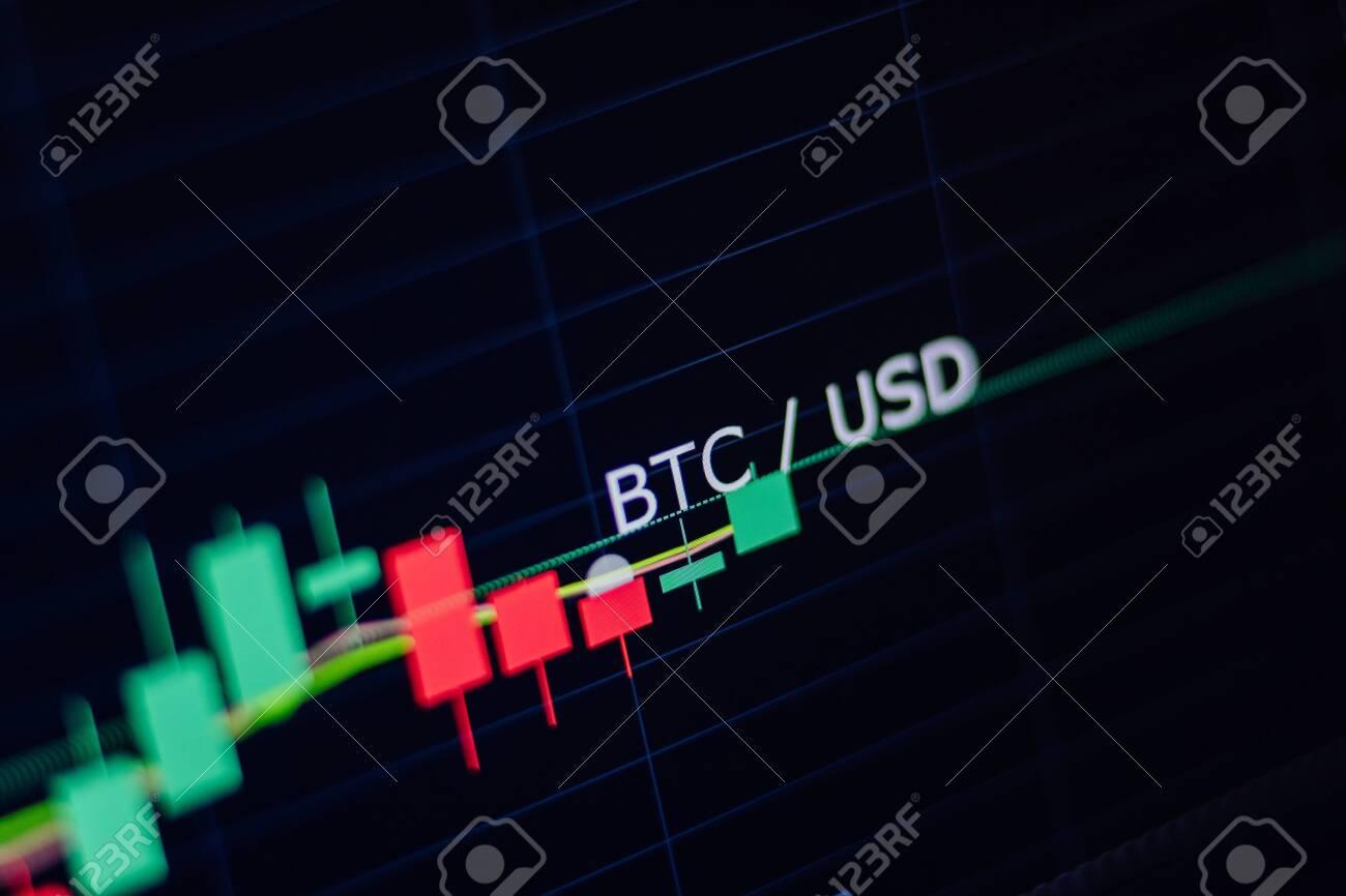 Btc usd trading