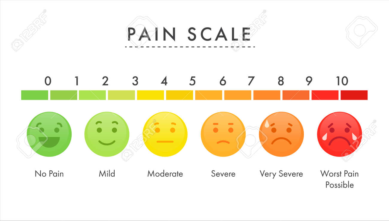 Pain measurement scale stress bright vector template - 158337748