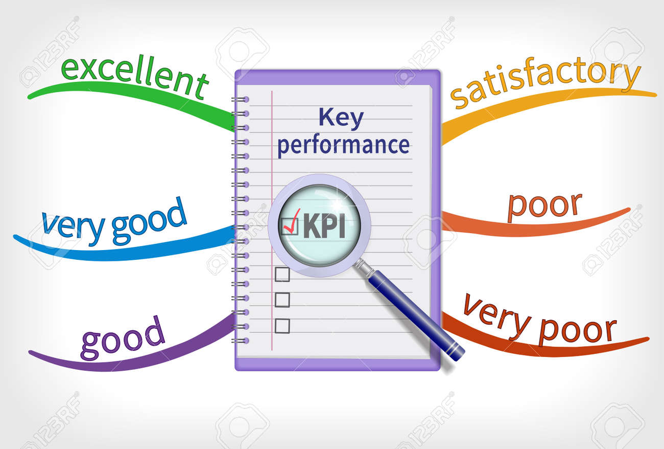 key performance indicator is used to measure performance key performance indicator is used to measure performance evaluate success grades are on the
