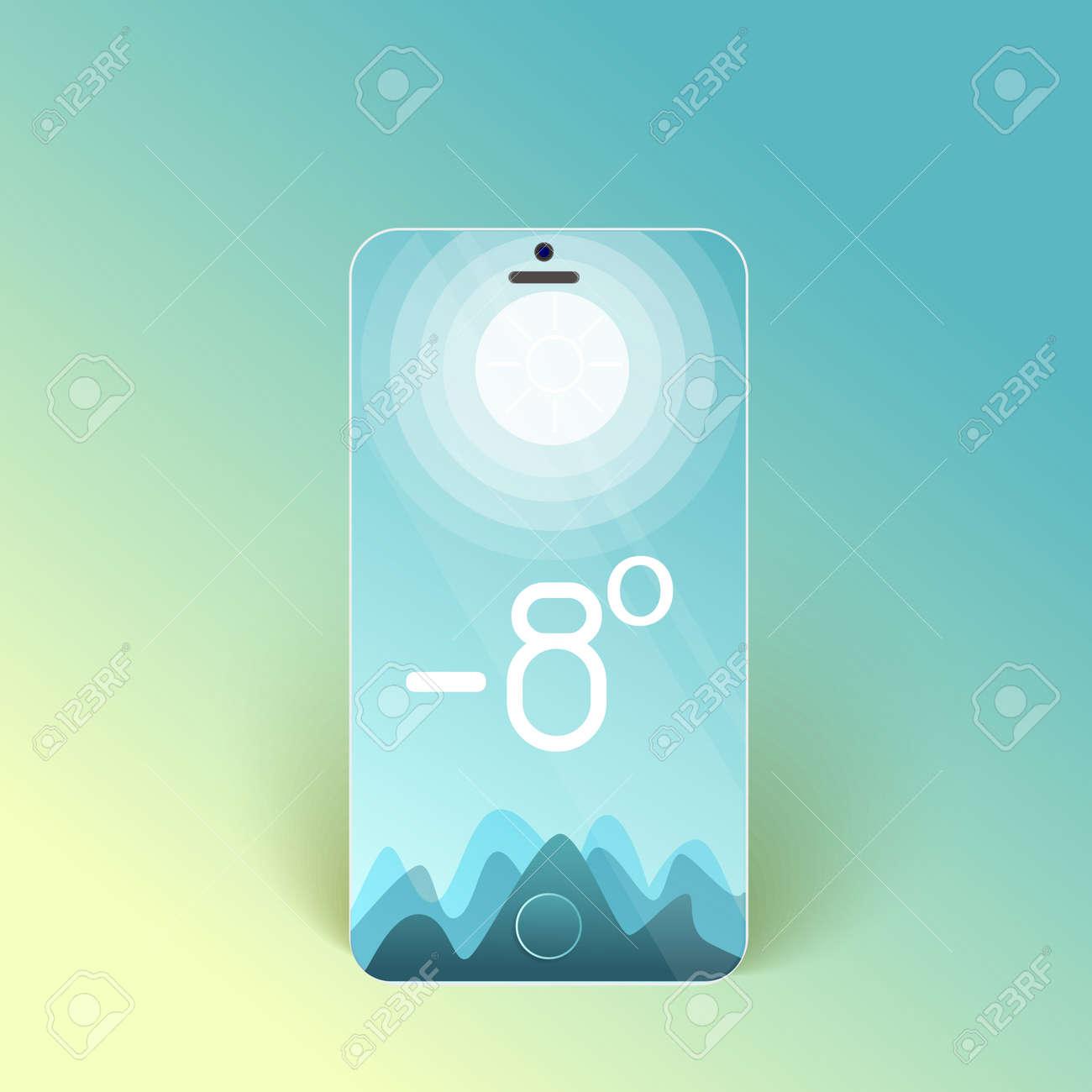 Creative different weather widget