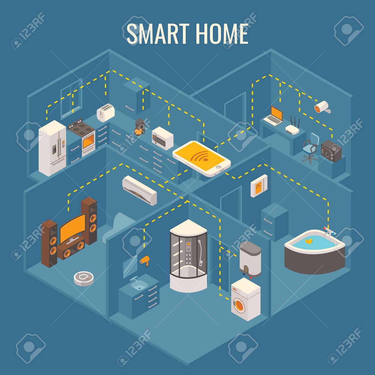 Ilustración De Vector De Concepto De Casa Inteligente Ilustración ...