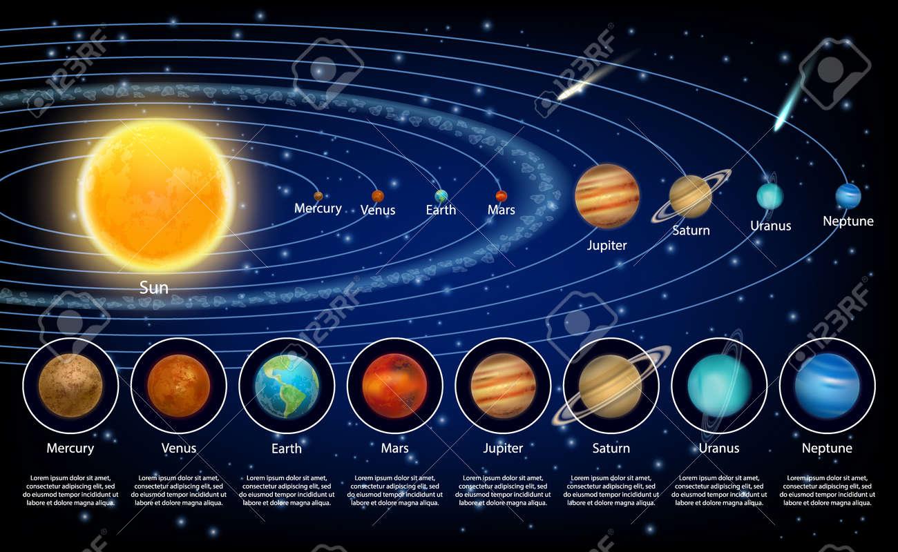 Solar system planets set, vector realistic illustration - 94382583