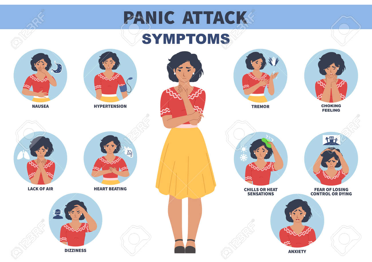 Panic attack signs and symptoms vector infographic, medical poster. Anxiety disorder. Headache, depression, hypertension - 168163101