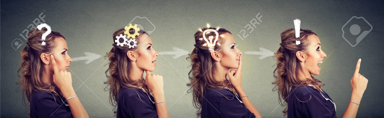 Emotional intelligence. Side view sequence of a woman thoughtful, thinking, finding solution with gear mechanism, question, exclamation, lightbulb symbols. Human face expression - 86171087
