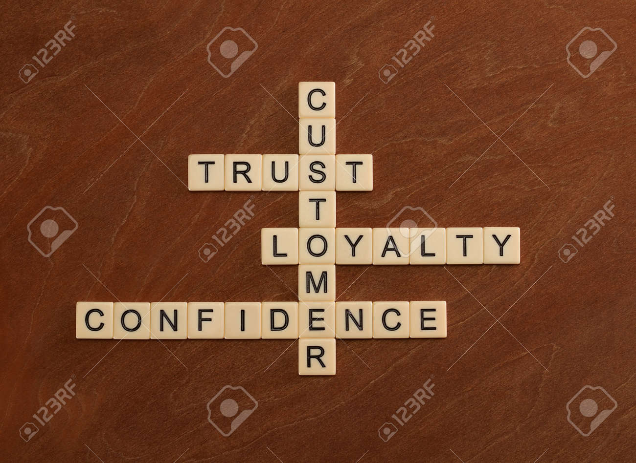 Crossword Puzzle With Words Trust Loyalty Confidence Customer