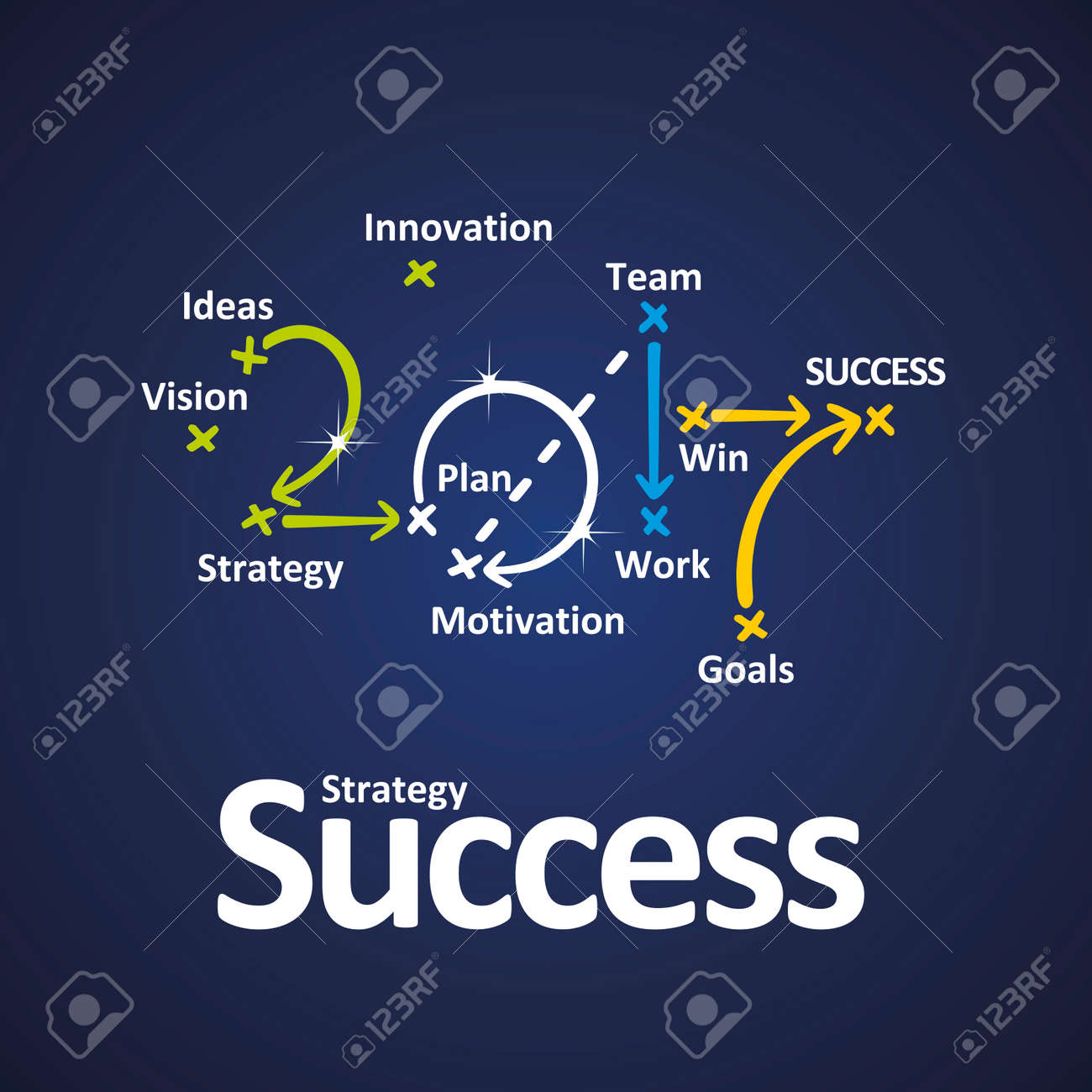 Success strategy 2017 color blue background - 65153058