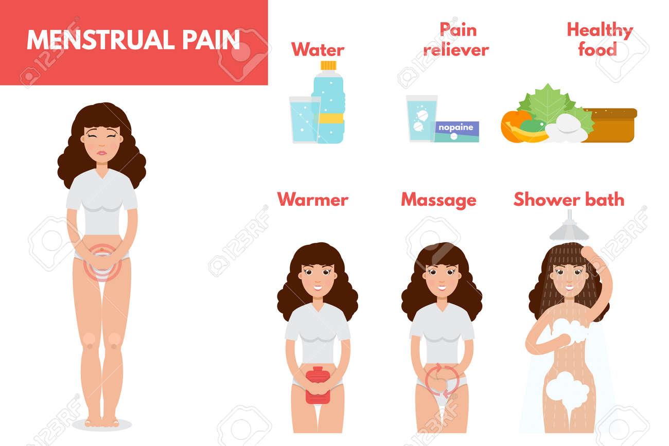 menstrual pain. period treatment concept. infographic element