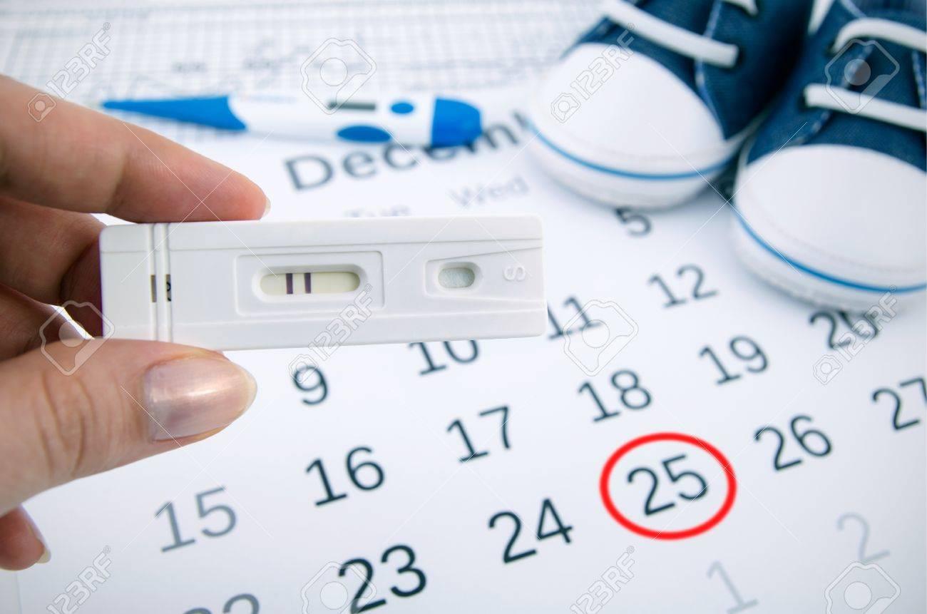 Dating pregnancy tests