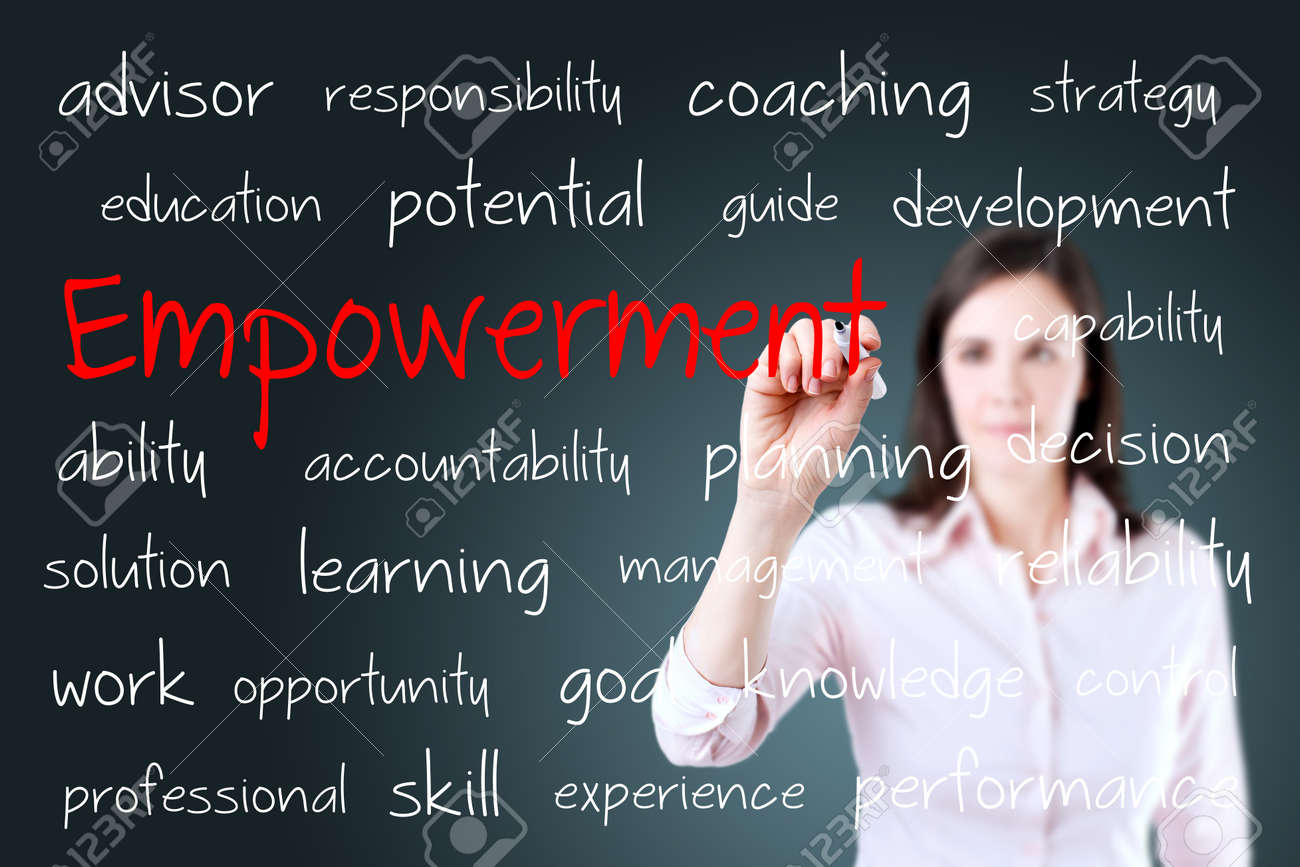 Women Empowerment Essay Writer Professional Sign  Needfarms Blog Short Essay On Women Empowerment How To Write A Good Thesis Statement For An Essay also English Is My Second Language Essay  Writing Services Like College