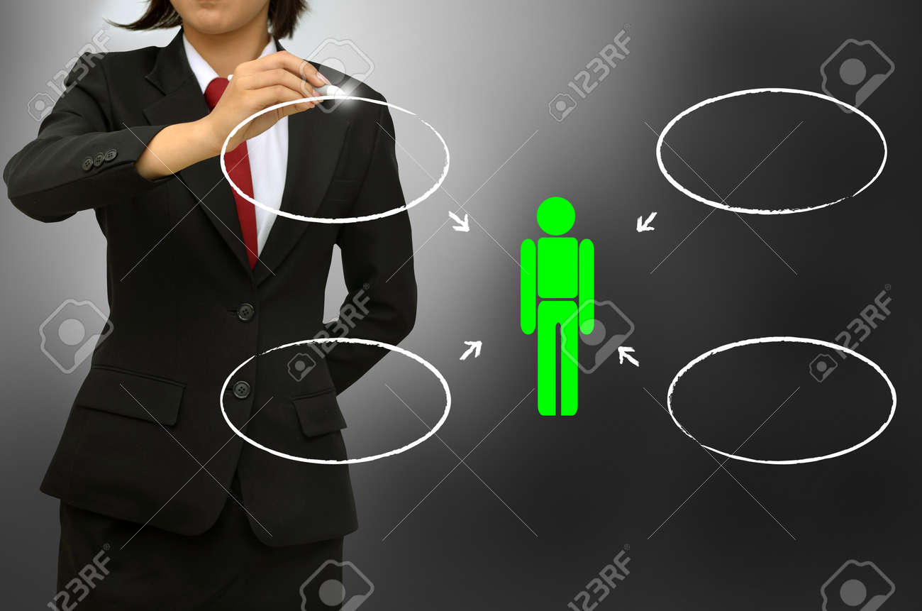 Business woman drawing outside influences on the consumer Stock Photo - 15725453