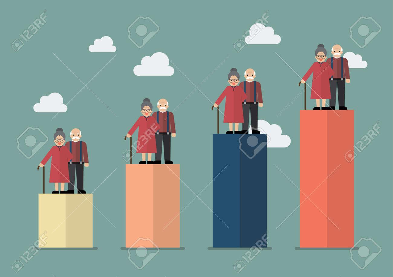 Aging population. Vector illustration - 66883134