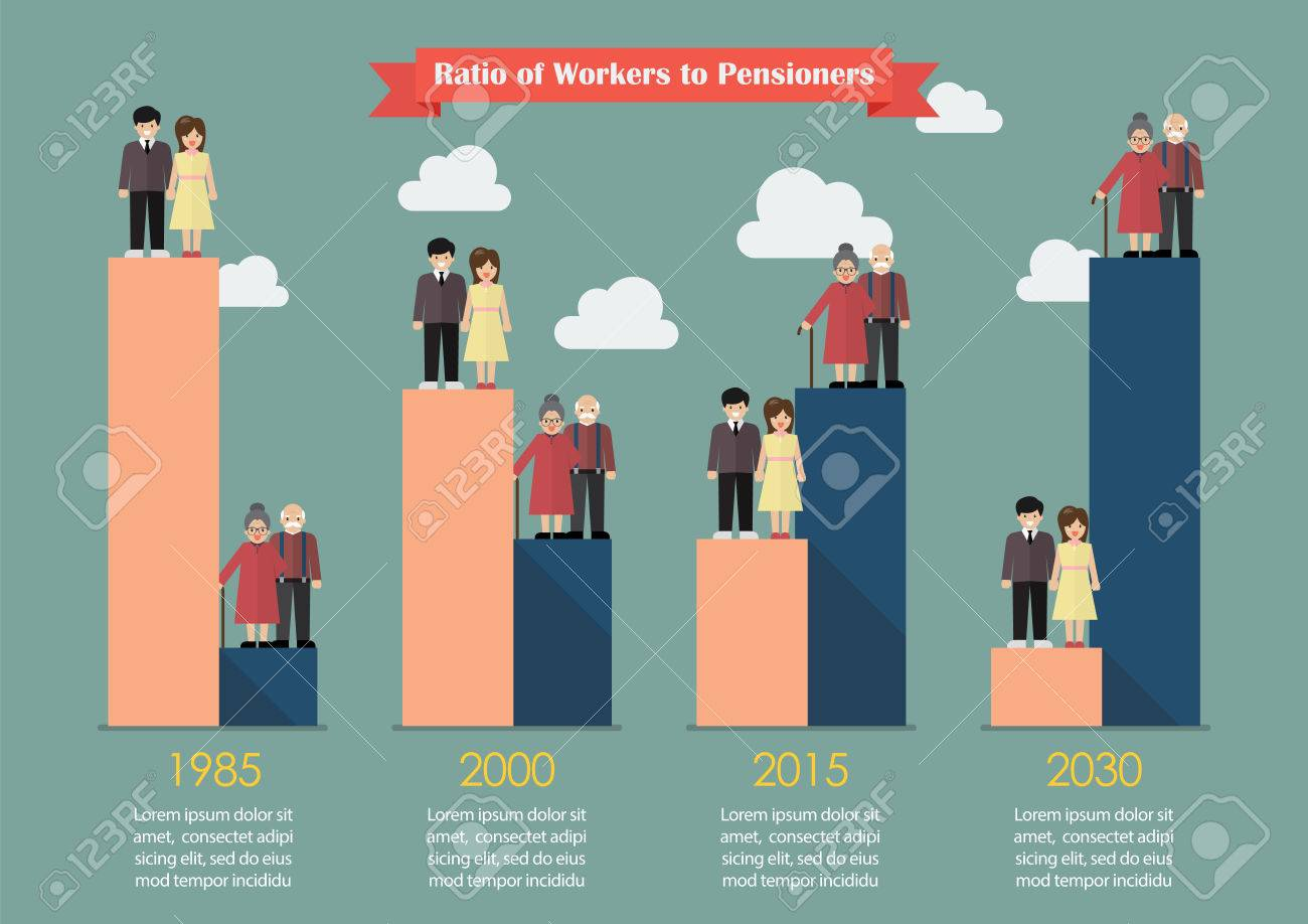 Aging population with worker trend. Vector illustration - 66883162